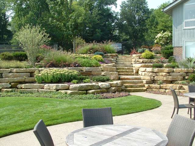 Landscaping design in woodland area has beds with plants and flowers behind backyard lawn.